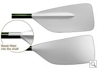 BRAČA-SPORT® Fusion Blade