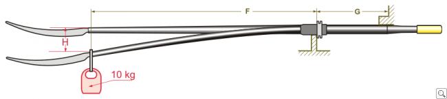 BRAČA-SPORT® Shaft Stiffness Measurement