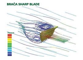 BRACA-SPORT® Rowing - Computational Fluid Dynamics